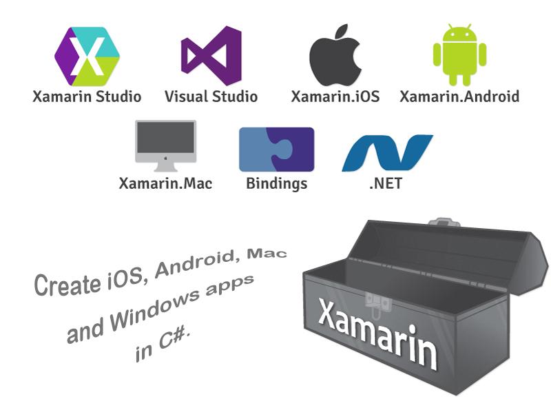 Xamarin-ontwikkelaar